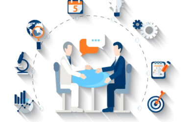 Organizational consulting- Types of Organizational Consulting