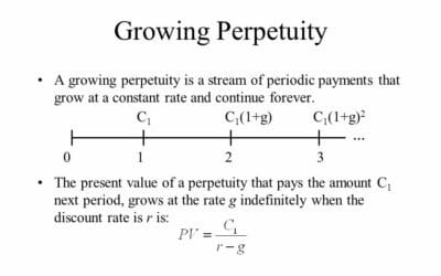 What is a Growing Perpetuity and how to calculate values relating to it?